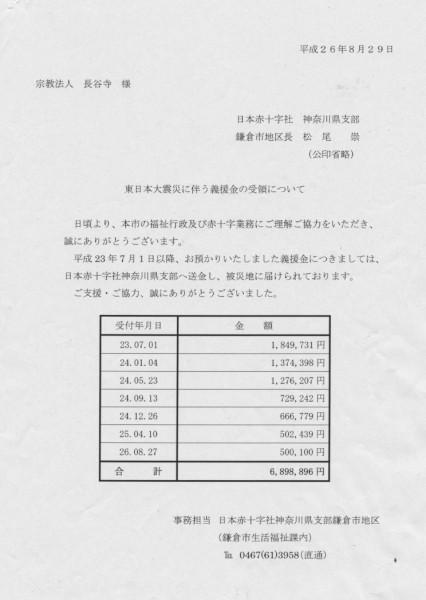 東日本大震災被災者への義援金受付終了のお知らせ
