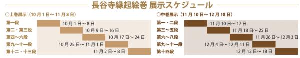 長谷寺縁起絵巻展示スケジュール